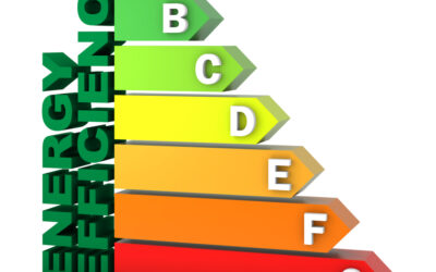 How Do I Know If I Have Energy Efficient HVAC